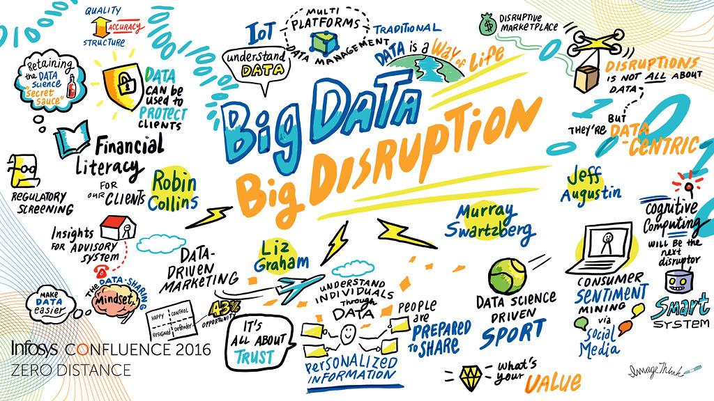 Big Data, Big Disruption