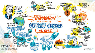 Innovation In A Time Of Climate Change