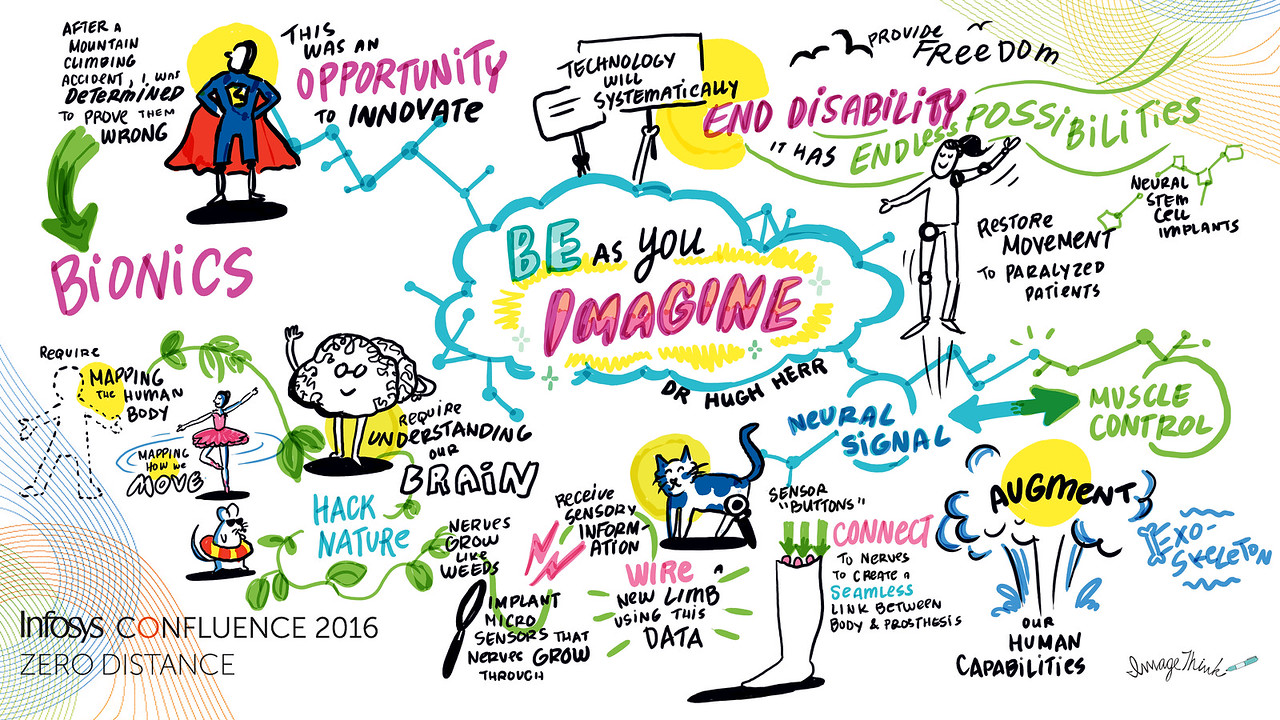 Digitial Graphic Recording for Dr. Hugh Herr