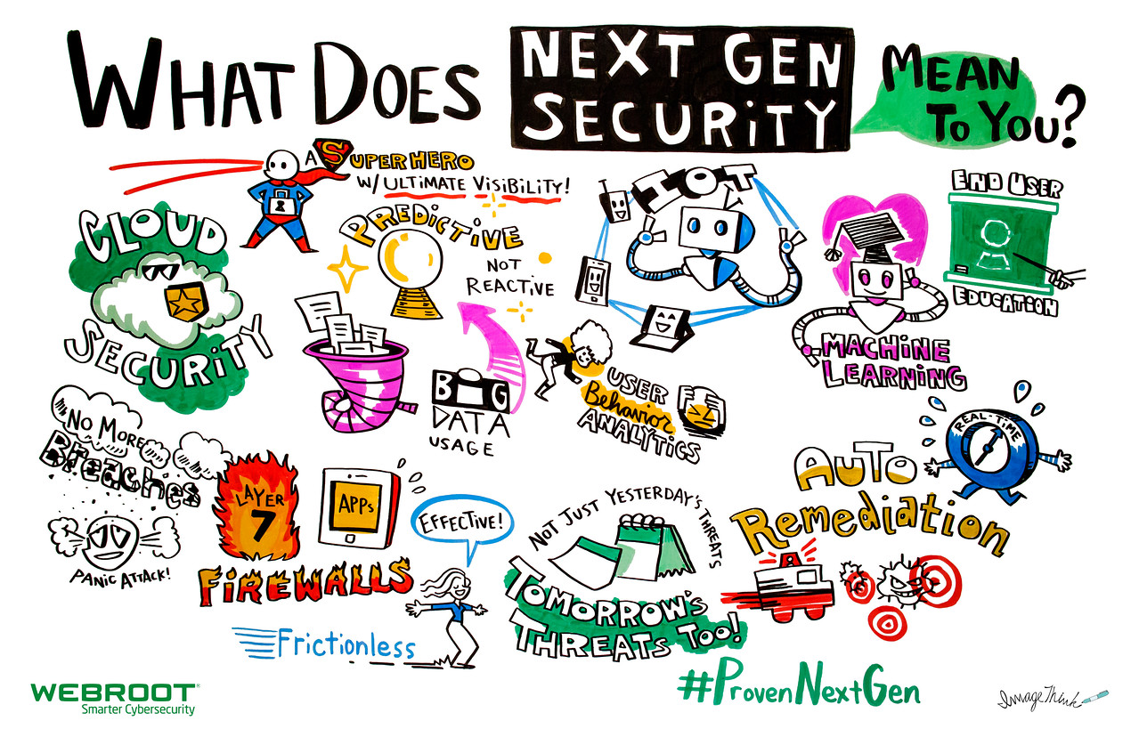 """""""What Does Next Gen Security Mean to You?"""" Social Listening"""