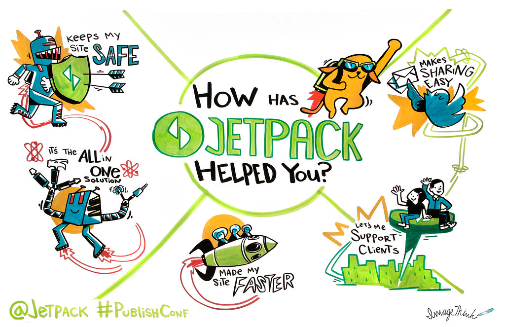 The Benefits of Jetpack