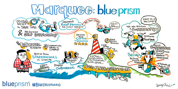 Marquee: Blue Prism