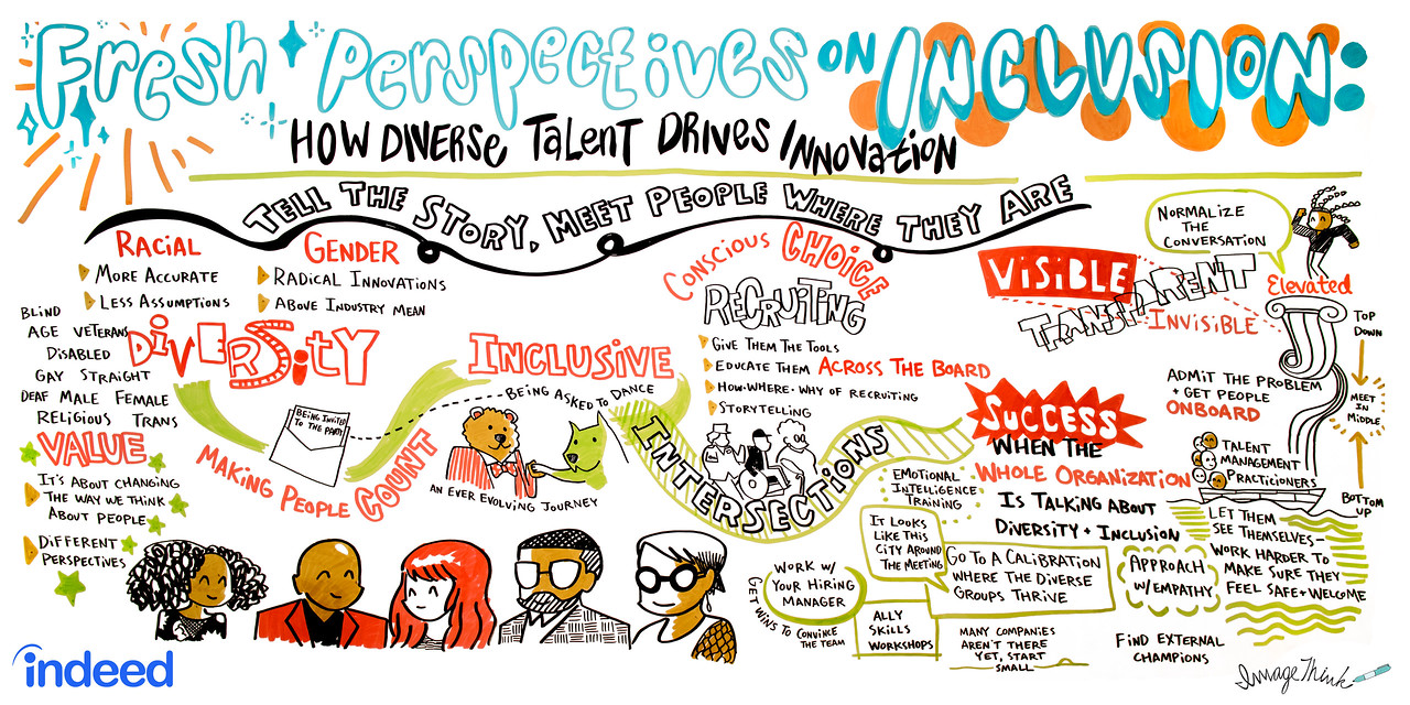 Fresh Perspectives on Inclusion: How Diverse Talent Drives Innovation