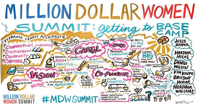 Million Dollar Women Summit