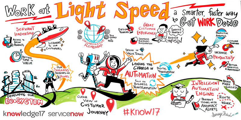 Knowledge 17-Work at Light Speed