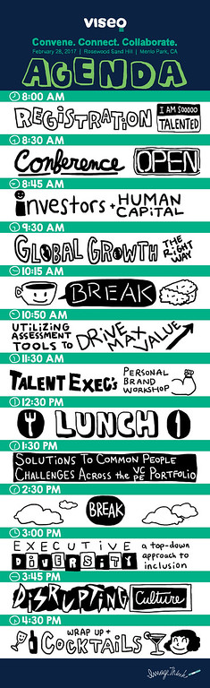 Viseo Talent Summit Agenda Infographic