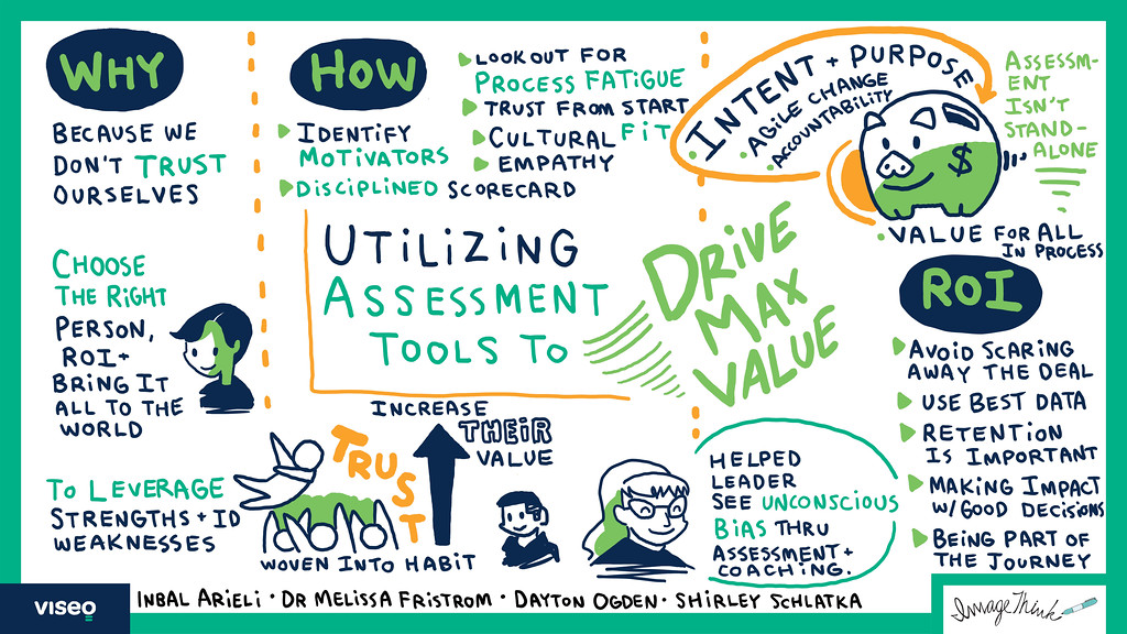 Utilizing Assessment Tools to Drive Max Value