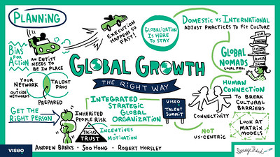 Global Growth: the Right Way