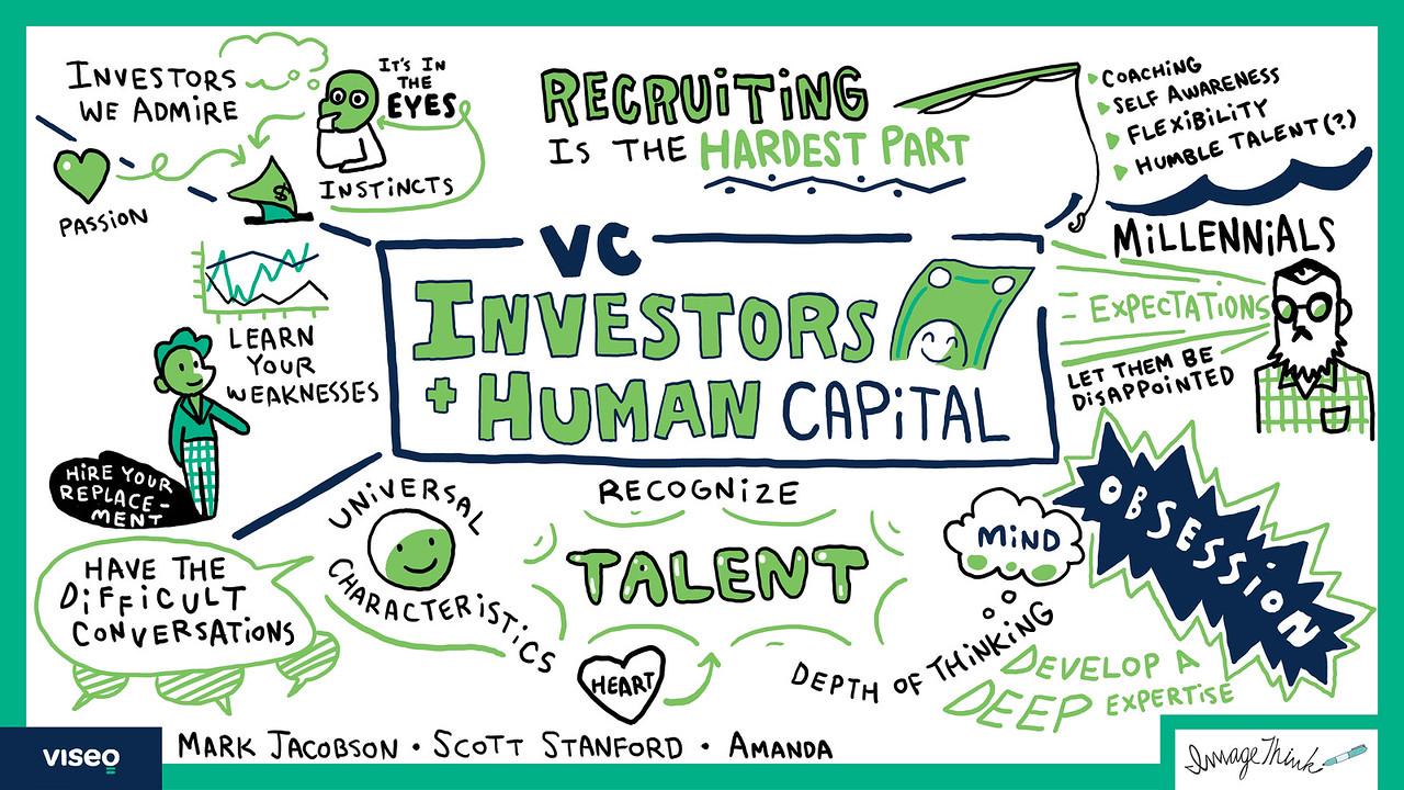 VC Investors and Human Capital