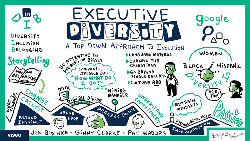 Executive Diversity: A Top Down Approach to Inclusion