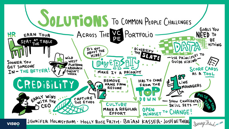 Solutions to COmmon People Challenges Across the VC/PE Portfolio