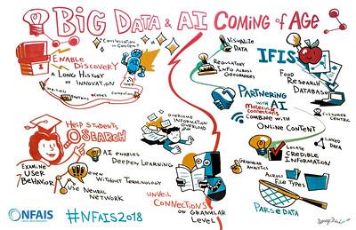 NFAIS-Member's Conference-030218