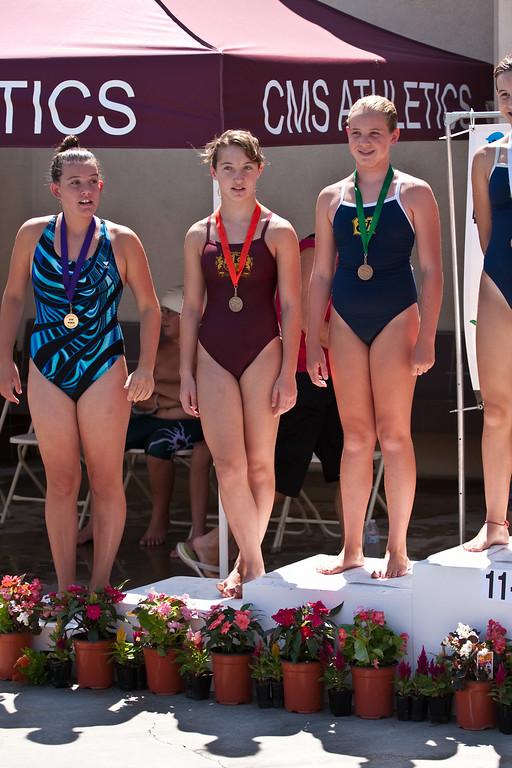 2009.07.26 FHCC Swim Finals 153