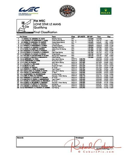 90_Classification_Qualifying