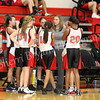 FMS Girls Basketball 012110114