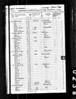 John Diehm 1850 Census  -  Putnam County, Illinois<br /> <br /> John Diehm (age 51) Head of House, Farmer born in Pennsylvania<br /> Catharine (age 46) Wife. Born Penn.<br /> John (age 16) Born Penn.<br /> Elisabeth (age 13) Born Penn.<br /> William (age 11) Born Penn.<br /> Stephen (age 9) Born Penn.<br /> Sarah F. (age 7) Born Ohio<br /> Adam B. (age 5) Born Ohio