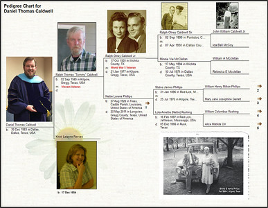 Nettie Phillips Family Tree 00c