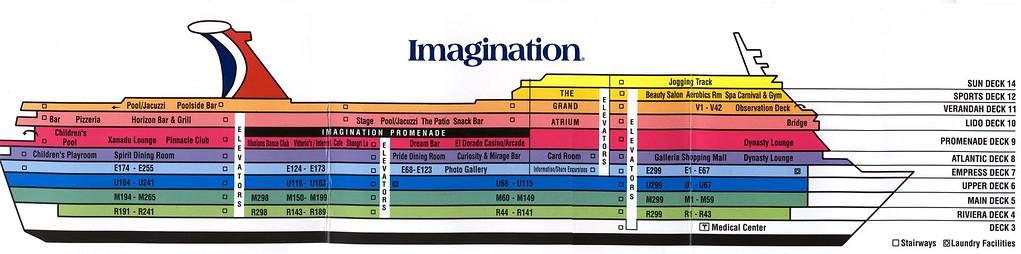 Carnival Imagination Deck Plan