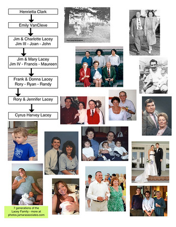 The 7 generation Family Tree was created May 2015 to help celebrate the family gathering in McKenzie TN. The four living generations were at this gathering. These occasions are infrequent and all the more joyous.