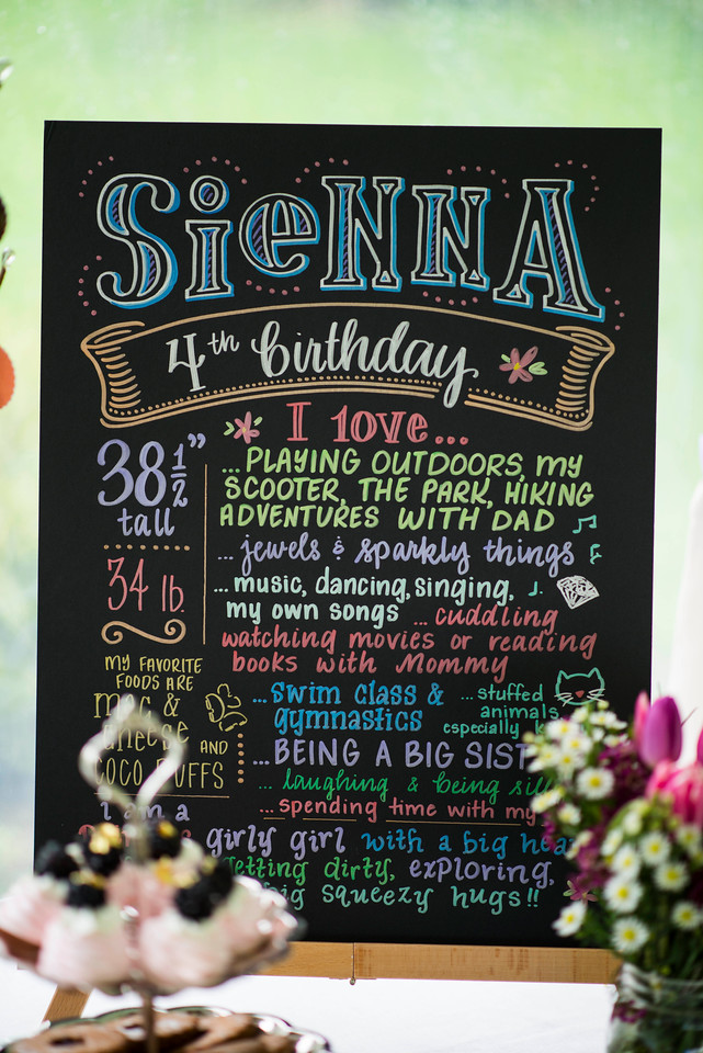 Sienna Wren Birthday