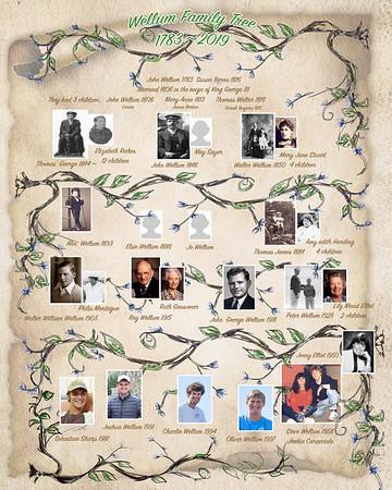 Custom Family tree creation