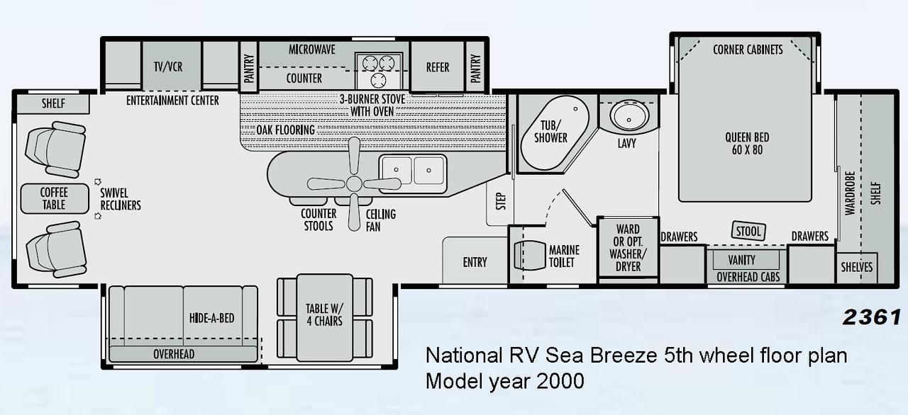 National RV Sea Breeze 5th wheel. Model 2361 floor plan