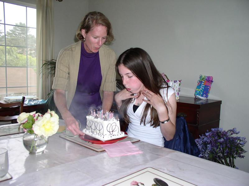 2003: Birthday