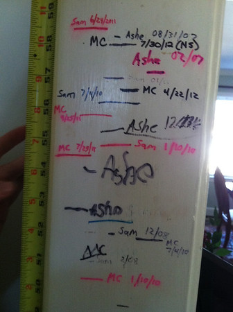 Roberts Grandchildren Growth Chart