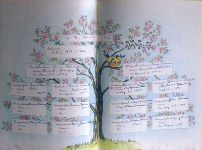 6. Gail (Moore) Johnson's Birth Tree from July 26, 1943. This was completed by older sister Vera