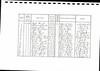 Fisher Charles Benjamin St Pauls school register entry 1926