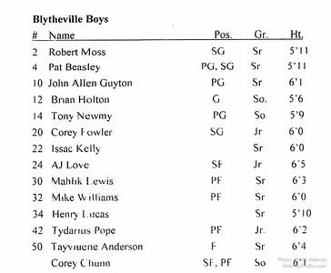 Blytheville_roster