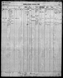 1935 florida census-nakomis EL smith family