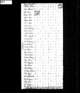 1810 census B