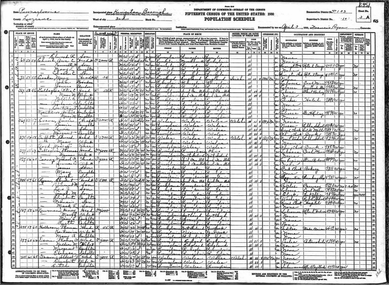 1930 U.S. Census - Peter Gallagher & Family