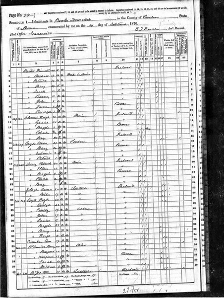 1870 U.S. Census - Patrick Ferry & Family<br /> Margaret listed as Maggie, Mary listed as May.