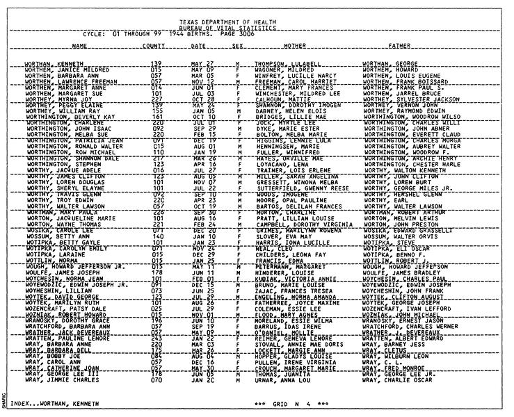 Texas Birth Record - Edwin Joseph Woyewodzic Jr
