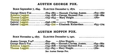 Gerster/Fox papers