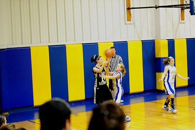 2010/01/21 Marissa Playing Basketball