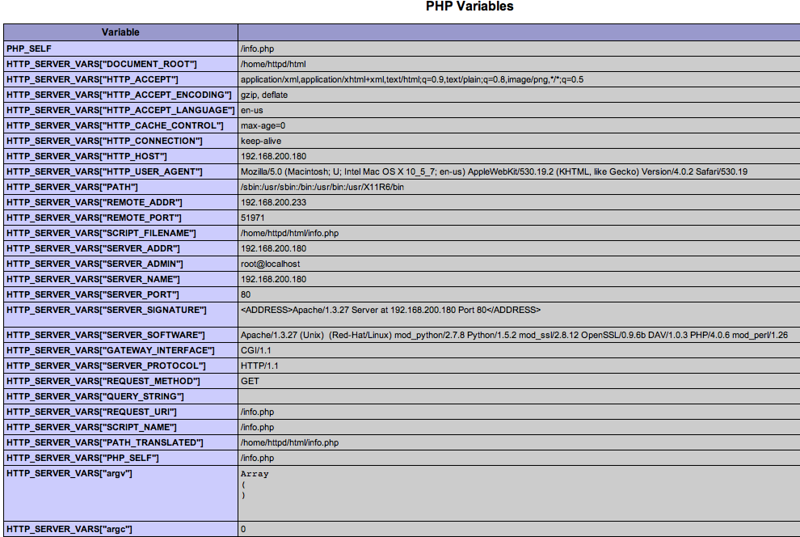 PHP Server Variables