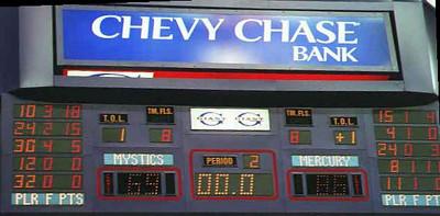 The WNBA Phoenix Mercury vs. Washington Mystics game at the MCI Center. Final score--Mystics 69, Mercury 86.