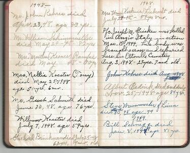 0014_Louis Sellet Memorandum Book