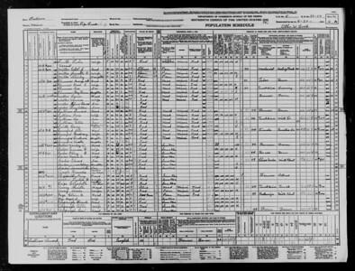 1940 Census - Seward Sullivan Family - Peru, IN