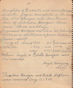 John & Susan Bowyer Family Reunion Minutes 1935
