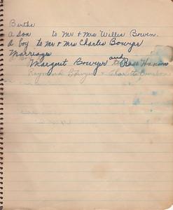John & Susan Bowyer Family Reunion Minutes 1940