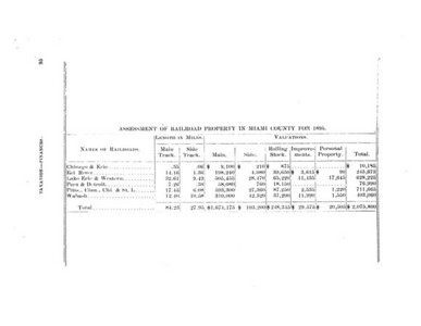 History of Miami County, Indiana - John J  Stephens - 1896_Page_090