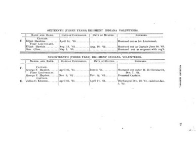 History of Miami County, Indiana - John J  Stephens - 1896_Page_074
