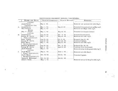 History of Miami County, Indiana - John J  Stephens - 1896_Page_080
