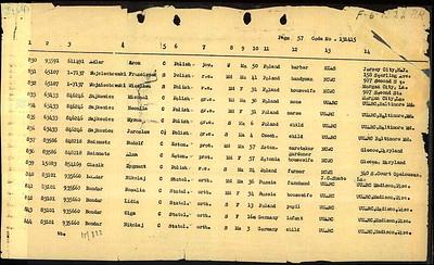 Passenger Lists of Displaced Persons, 1946-1971 - Bondar Family