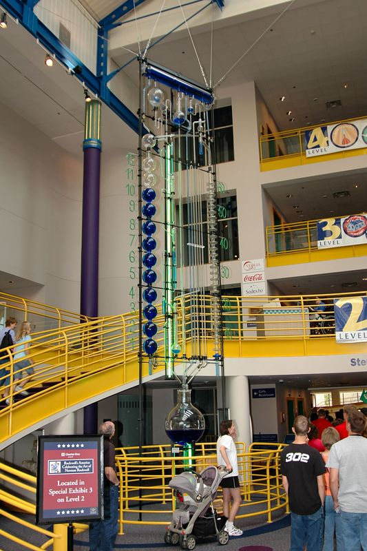 The big water clock