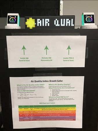 How we measure air quality AQI.